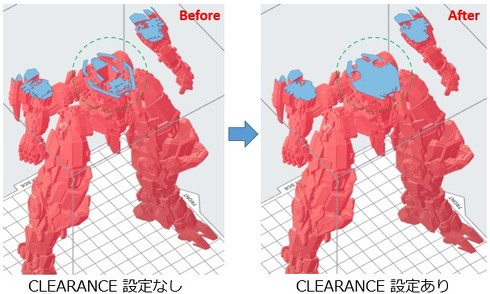 3Dデータ内部の隙間を埋める「CLEARANCE(隙間埋め修正)」