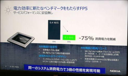 「FP5」の消費電力は前世代の「FP4」の4分の1に削減