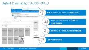 Agilent Communityとナレッジデータベース