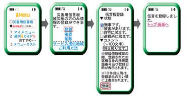sa_saigai1.jpg