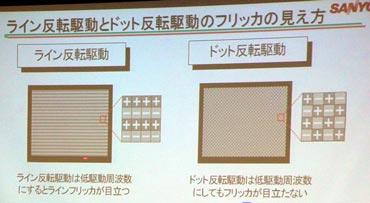 三洋、TFT駆動改良で携帯向け液晶消費電力半分に - ITmedia Mobile