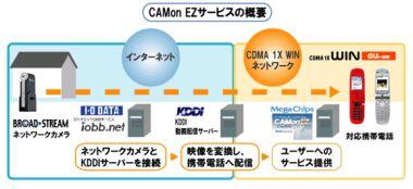 ms_camon.jpg