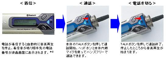スティック 型 mp3 プレーヤー