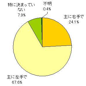 ms_hidari.jpg