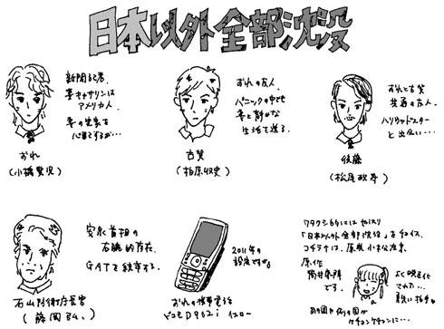 日本以外全部沈没「落ち着けって、キャサリン!」:Mobile&Movie 第223 ...