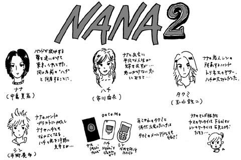今回ご紹介するのは、大人気コミックの映画化第2弾の『NANA2』。主人公のハチが宮あおいから市川由衣に、中島美嘉扮するナナの恋人レンも松田龍平から姜暢雄に、