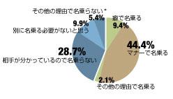 yd_keitai1.jpg