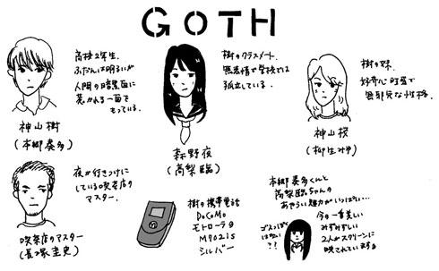 goth 携帯持たないの itmedia mobile