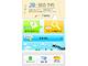 日本旅行、JRセットプランを検索できるスマートフォン用アプリ