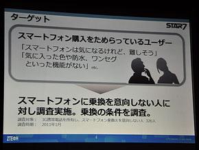 yo_zte08.jpg