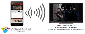 Photo「ビデオマーケット」と「スマートファミリンク」機能の連携イメージ