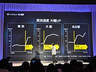 Hybrid 4G LTE