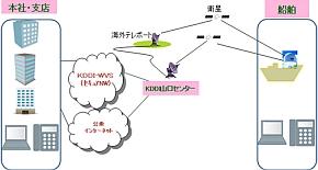 kn_kddisea_01.jpg
