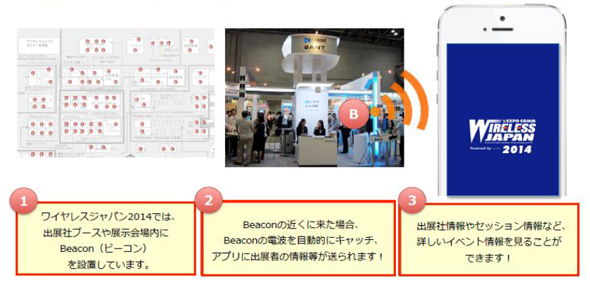 hs_Wireless_Japan_2014_Beacon.jpg