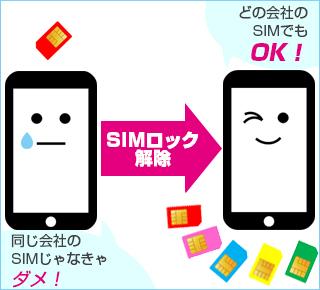 解説!SIM用語「SIMロック解除」とは? - ITmedia Mobile