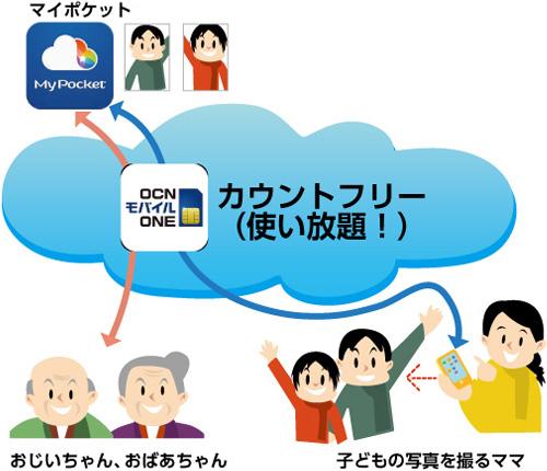 おすすめの利用シーン イメージ図