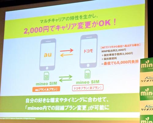 手数料2000円でauプランとドコモプランを変更可能