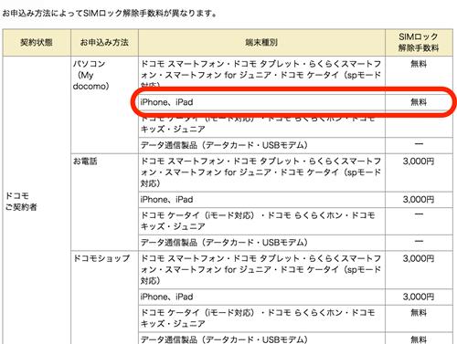 【NTTdocomo SIMロック解除の手続き2015年5月以降に発売された機種の手続き】