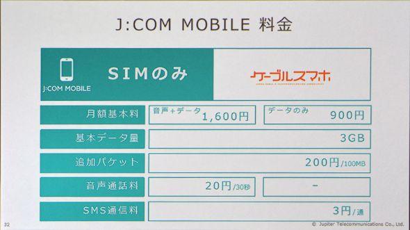J:COM MOBILEのSIM単体料金