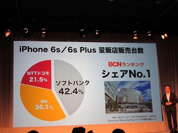 iPhone 6s/6s Plusの販売が好調なことをアピール