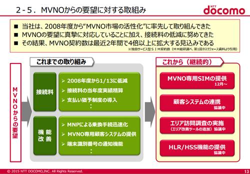 ドコモより、「携帯電話の料金その他の提供条件に関するタスクフォース」第2回で開示された資料
