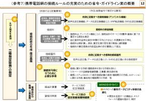 総務省令・ガイドラインの改正案