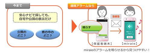「miraie」(ミライエ)