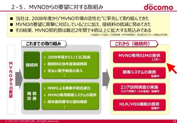 「真・痛SIM」はドコモの「MVNO専用SIMカード」によって実現