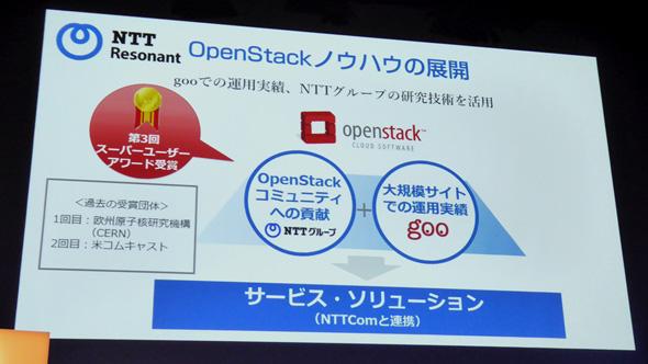 OpenStackのソリューションをサービスとして提供