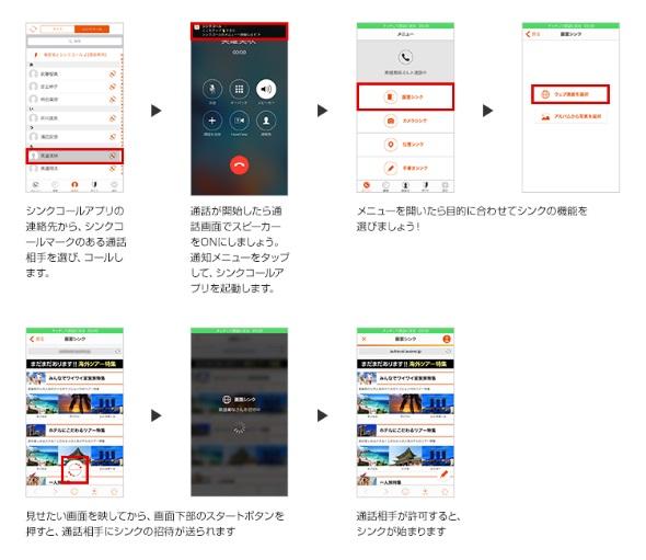 iPhone版シンクコールの操作イメージ(発信側)