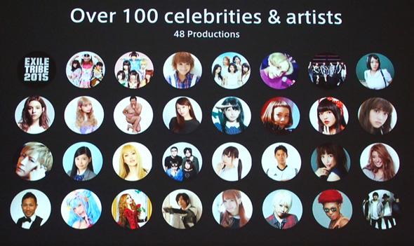 著名人100人以上が参加する
