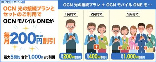 OCN 光モバイル割
