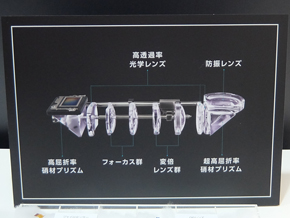 ZenFone Zoomのアウトカメラユニットの模式図