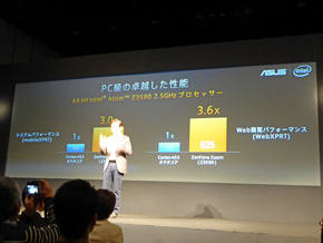 CPU部の処理能力比較