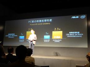 GPU部の処理能力比較
