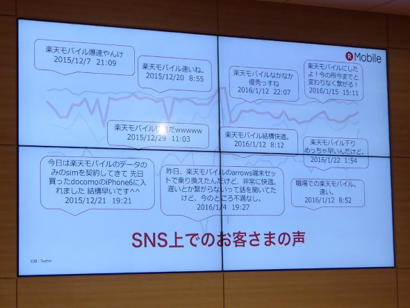 通信に対するSNSの反応