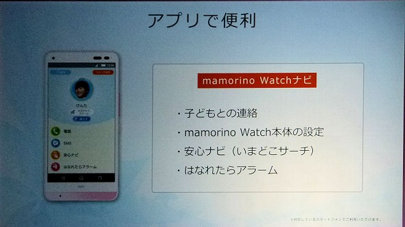 mamorino Watch