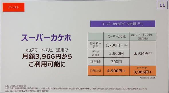月間1GBのデータ定額サービス「データ定額1」