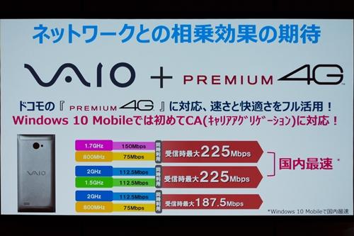 ドコモの「PREMIUM 4G」に対応