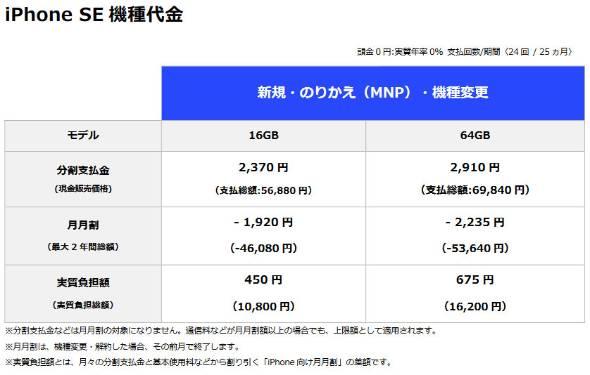 ソフトバンクの「iPhone SE」販売価格
