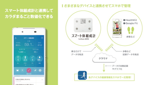 スマート体組成計やHealthKit/Google Fit対応デバイスと連携可能