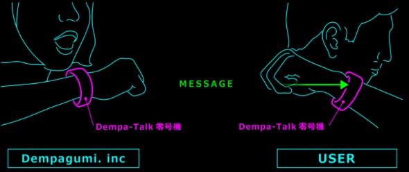 でんぱ組.incからのメッセージが届く