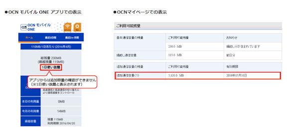 マイ ページ ocn 【図説】OCNモバイルONEのマイページにログインする方法とログインできないときの対処法