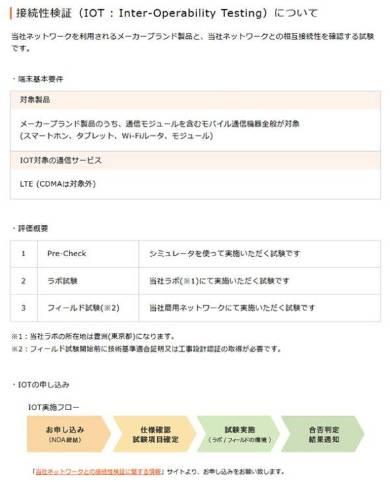 相互接続性試験(IOT)の手順