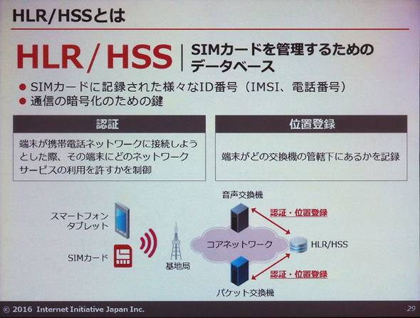 HLR/HSSとは?