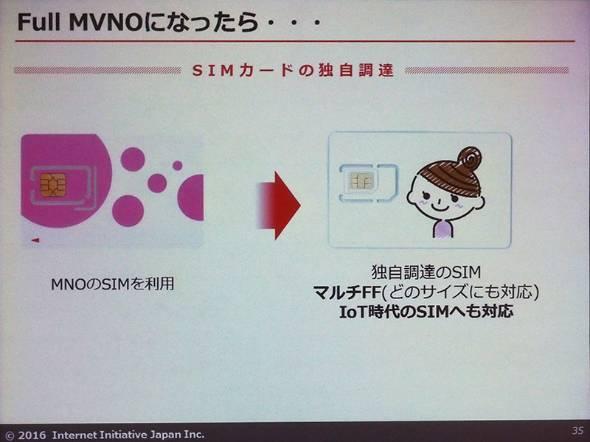 フルMVNOの可能性