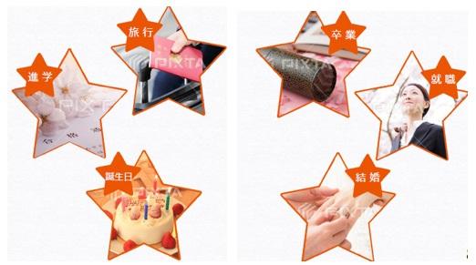 ポイント交換サイトで交換できる商品のイメージ