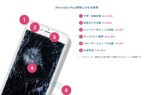 iPhone 6s Plus修理にかかる費用