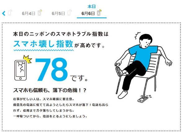 「ニッポンのスマホトラブル予報」