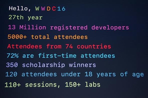 WWDC 2016